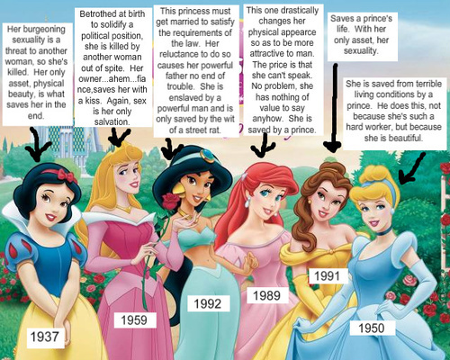 Disney's Hidden Sexist Messages
